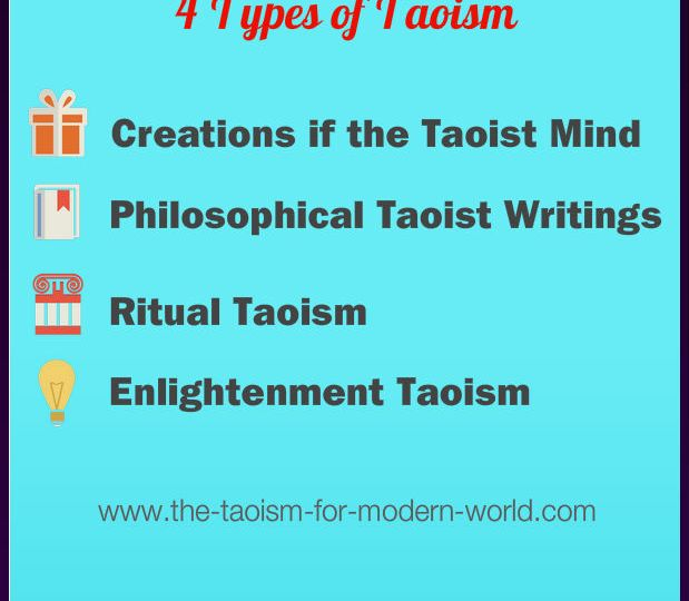 the 4 types of Taoism in the modern world