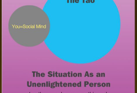 Enemy of Taoism's Enlightenment, Social Mind.