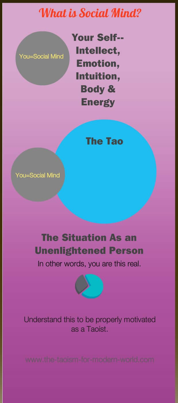 how to become a taoist