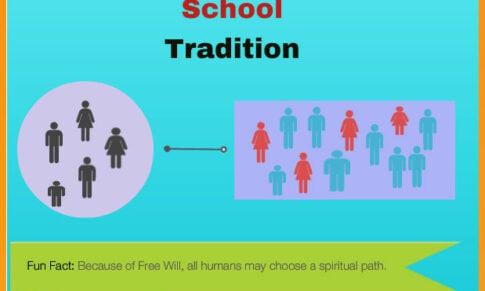 Taoist Teaching–How is It Done?